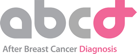 After Breast Cancer Diagnosis